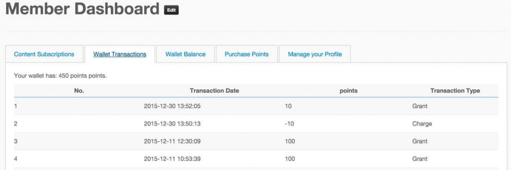 User Dashboard including the virtual wallet